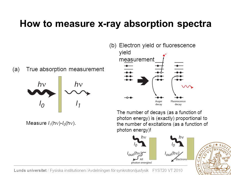 Lunds universitet / Fysiska institutionen / Avdelningen för synkrotronljusfysik FYST20 VT 2010 How to measure x-ray absorption spectra The number of d