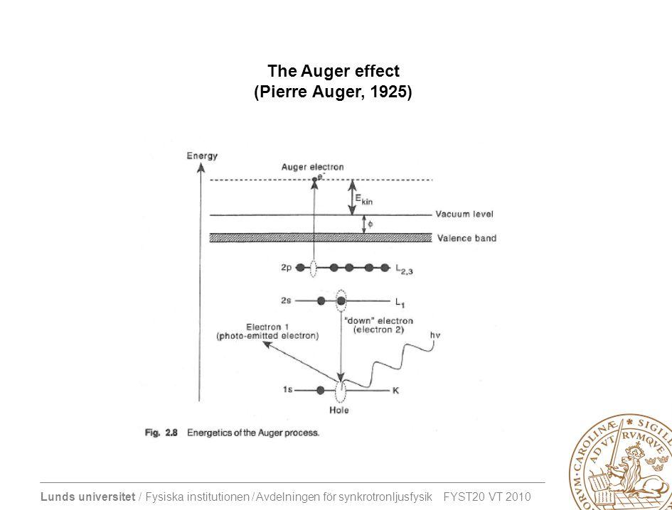 Lunds universitet / Fysiska institutionen / Avdelningen för synkrotronljusfysik FYST20 VT 2010 The Auger effect (Pierre Auger, 1925)