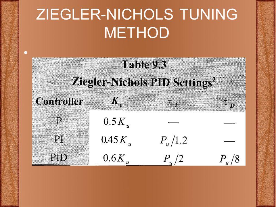 ZIEGLER-NICHOLS TUNING METHOD