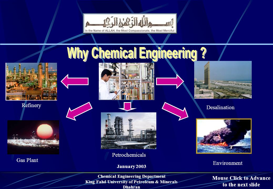 Chemical Engineering at KFUPM (Facilities) -Continued PC Applications Chemical Engineering Computing laboratory Simulation of Petrochemical Plants & solution of chemical engineering problems Mouse Click to Advance to the next slide
