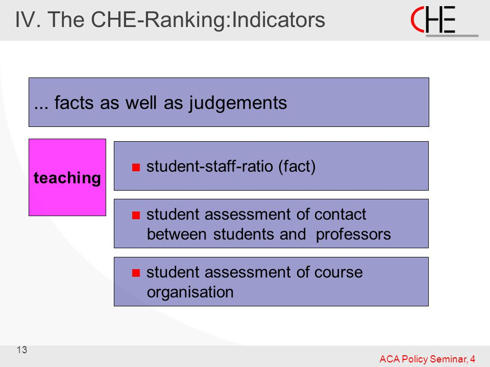 13 ACA Policy Seminar, 4 April 2008 IV. The CHE-Ranking:Indicators...