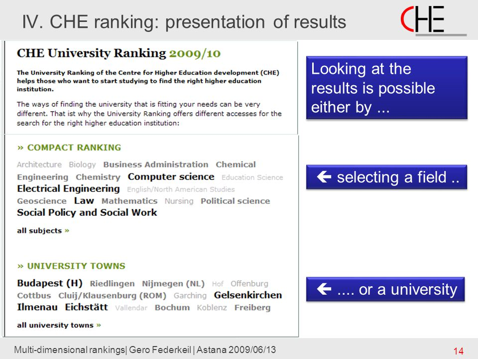 IV. CHE ranking: presentation of results Multi-dimensional rankings| Gero Federkeil | Astana 2009/06/13 14  selecting a field.. .... or a university