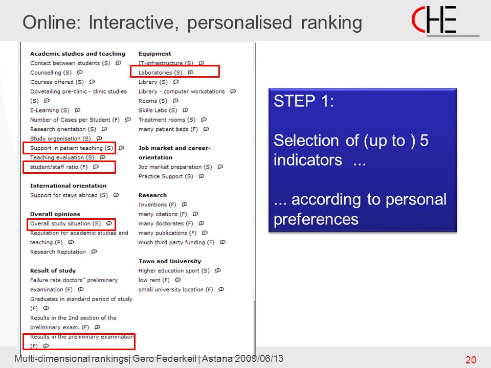 Online: Interactive, personalised ranking Multi-dimensional rankings| Gero Federkeil | Astana 2009/06/13 20 STEP 1: Selection of (up to ) 5 indicators