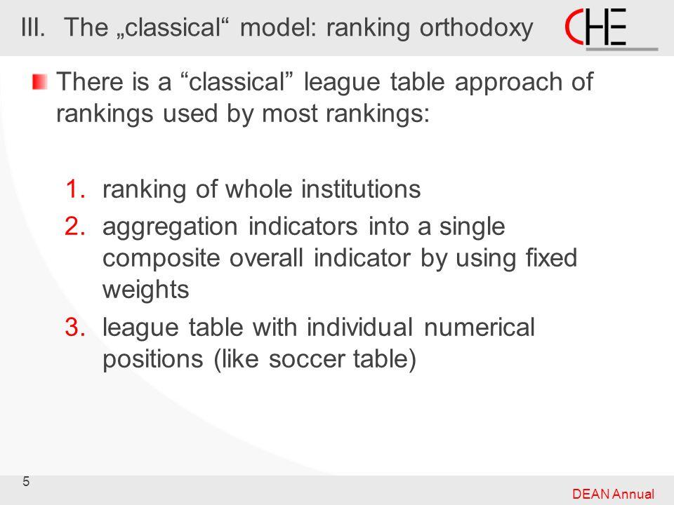 First overview: Multi-dimensional rankings| Gero Federkeil | Astana 2009/06/13 16 5 selected indicators Alphabetic list of universities
