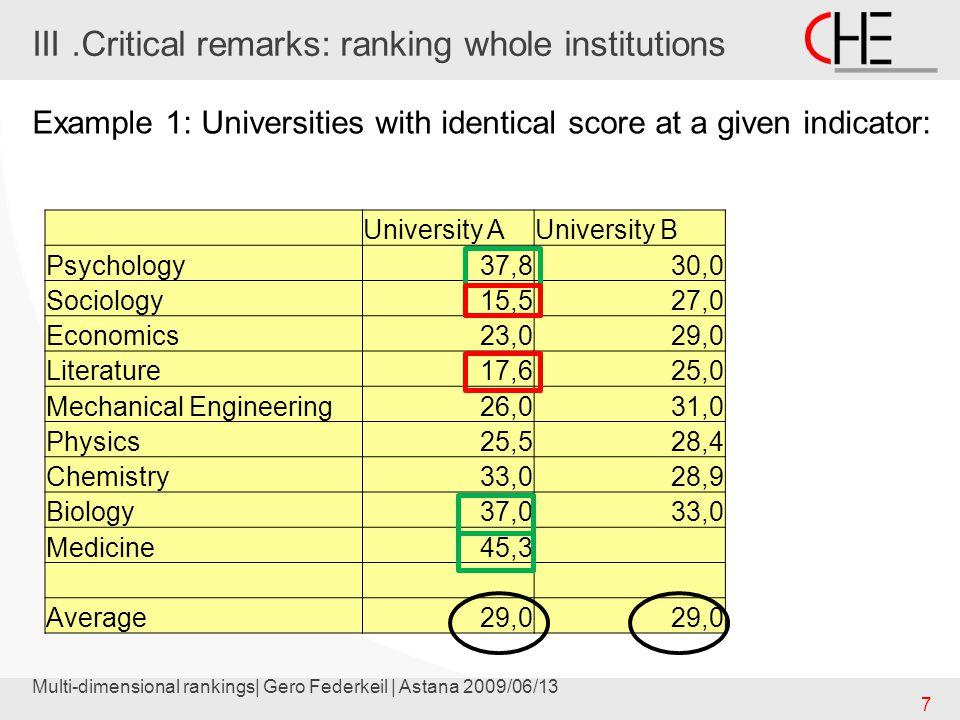 Multi-dimensional rankings| Gero Federkeil | Astana 2009/06/13 8 University AField average Psychology37,832,0 Sociology15,516,0 Economics23,028,5 Literature17,615,0 Mechanical Engineering26,028,8 Physics25,532,1 Chemistry33,0 Biology37,041,0 Medicine45,350,5 Average29,0 III.