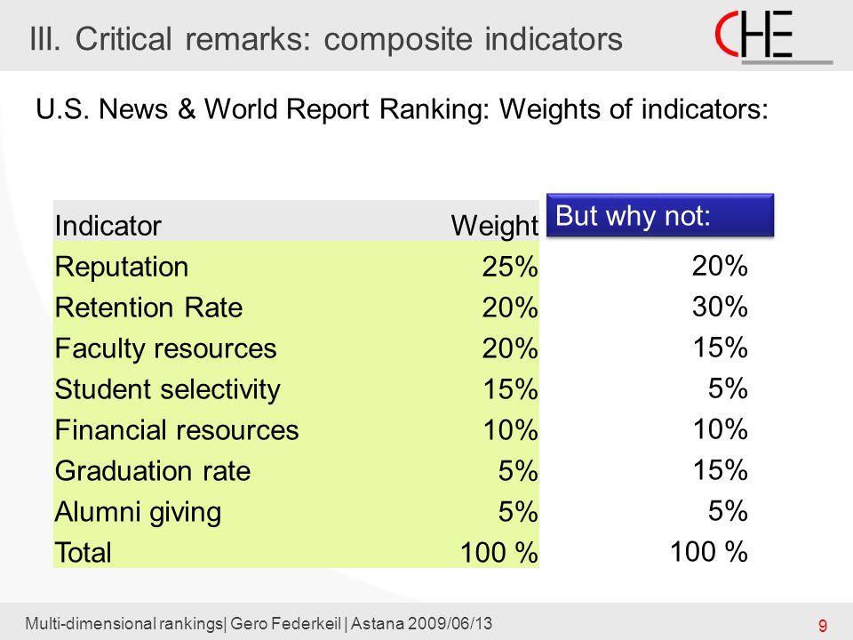 Multi-dimensional rankings| Gero Federkeil | Astana 2009/06/13 9 III. Critical remarks: composite indicators U.S. News & World Report Ranking: Weights