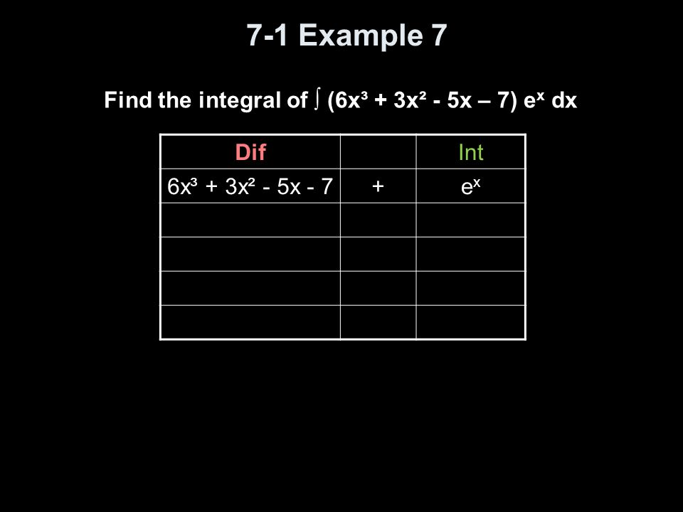 7-1 Example 7 Find the integral of ∫ (6x³ + 3x² - 5x – 7) e x dx DifInt 6x³ + 3x² - 5x - 7+exex