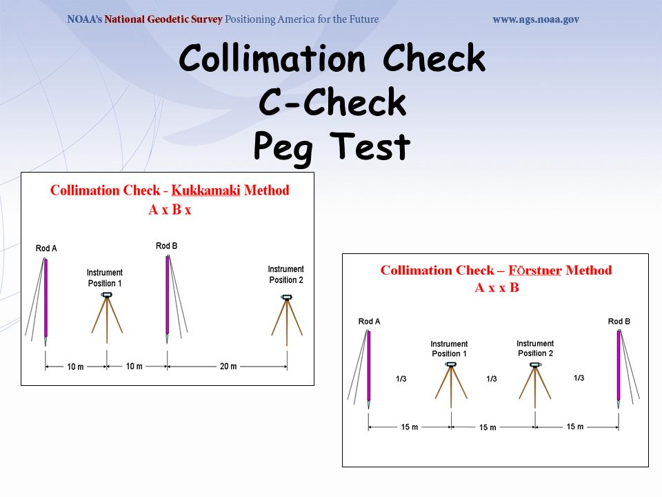 Collimation Check C-Check Peg Test