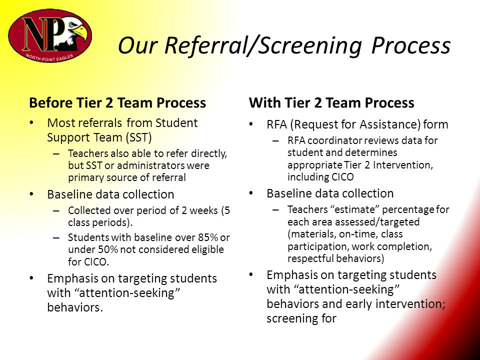 Our Referral/Screening Process Before Tier 2 Team Process Most referrals from Student Support Team (SST) – Teachers also able to refer directly, but S