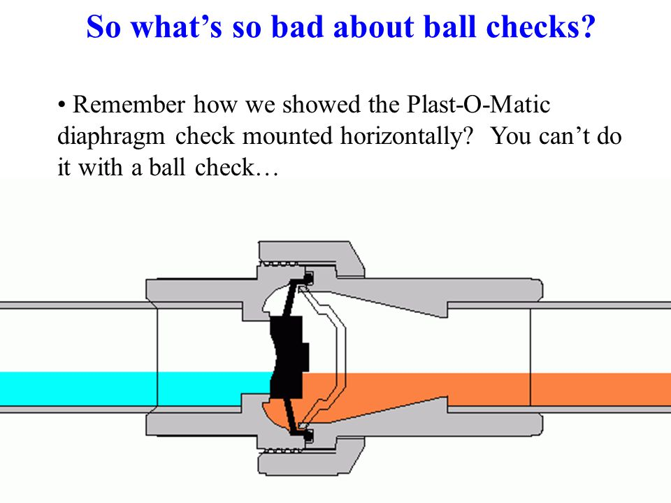 So what's so bad about ball checks.