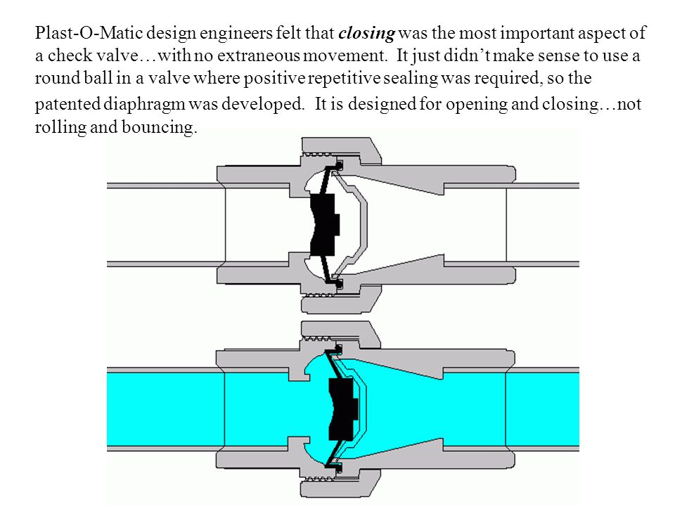 Plast-O-Matic design engineers felt that closing was the most important aspect of a check valve…with no extraneous movement.