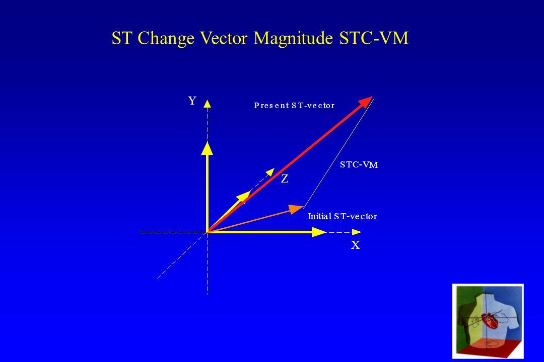 SVE-99 ST Change Vector Magnitude STC-VM Present ST-vector Y X Z In i t i a l ST-vector STC-V M