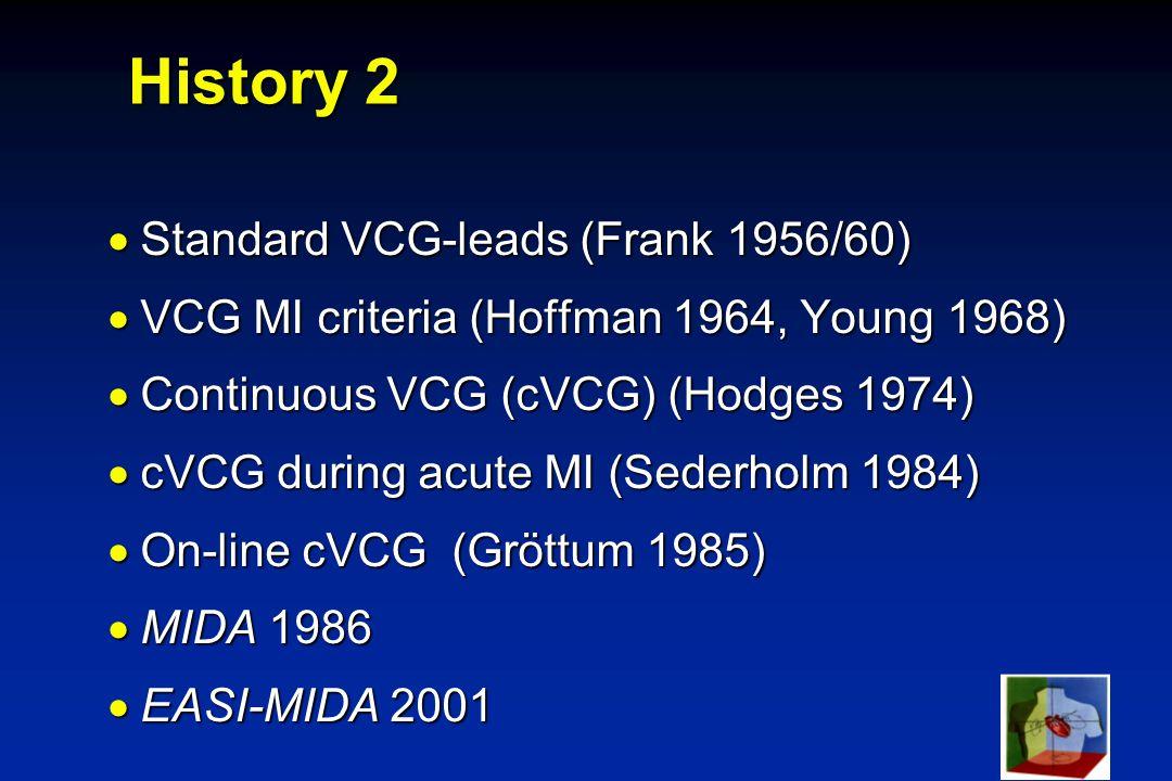 SVE-99 History 2  Standard VCG-leads (Frank 1956/60)  VCG MI criteria (Hoffman 1964, Young 1968)  Continuous VCG (cVCG) (Hodges 1974)  cVCG during acute MI (Sederholm 1984)  On-line cVCG (Gröttum 1985)  MIDA 1986  EASI-MIDA 2001