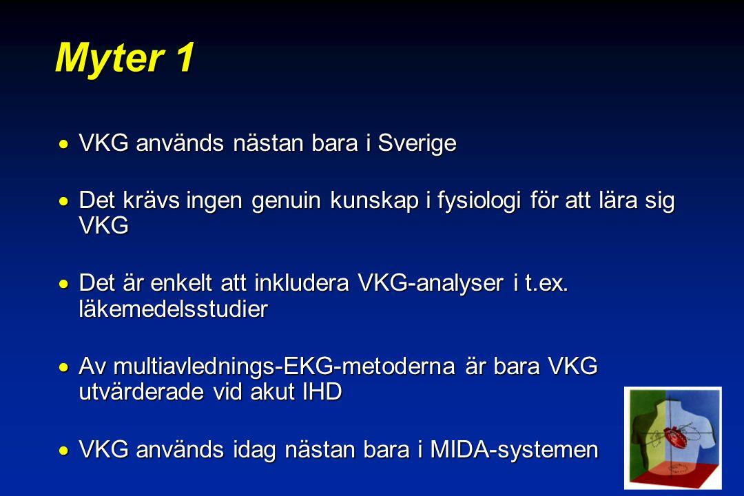 SVE-99 Myter 1  VKG används nästan bara i Sverige  VKG används nästan bara i Sverige  Det krävs ingen genuin kunskap i fysiologi för att lära sig VKG  Det är enkelt att inkludera VKG-analyser i t.ex.