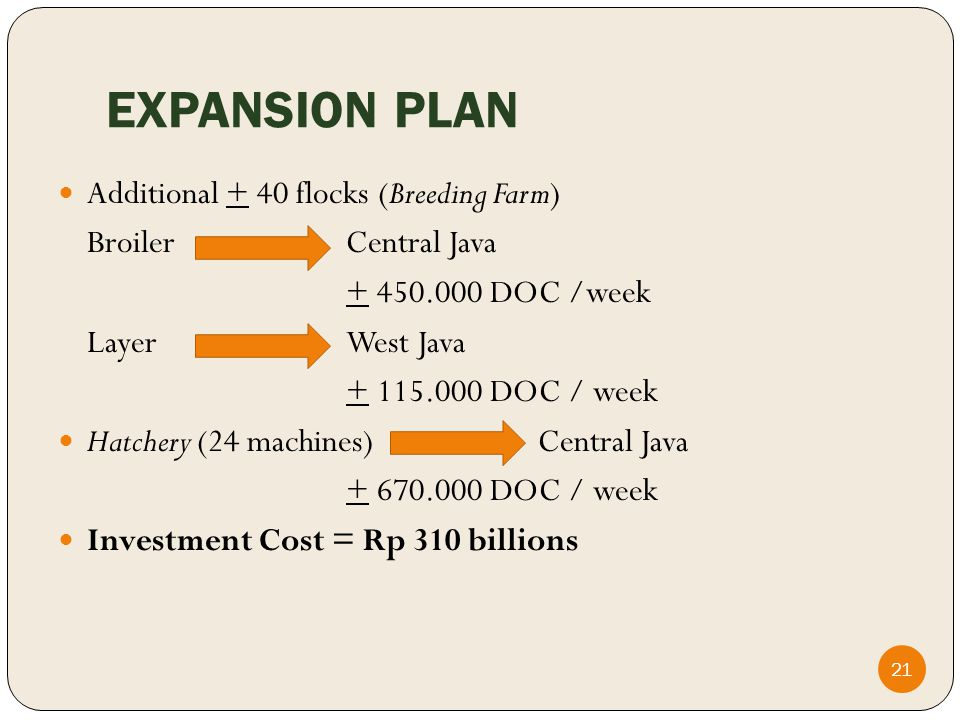 EXPANSION PLAN Additional + 40 flocks (Breeding Farm) Broiler Central Java + 450.000 DOC /week LayerWest Java + 115.000 DOC / week Hatchery (24 machines) Central Java + 670.000 DOC / week Investment Cost = Rp 310 billions 21