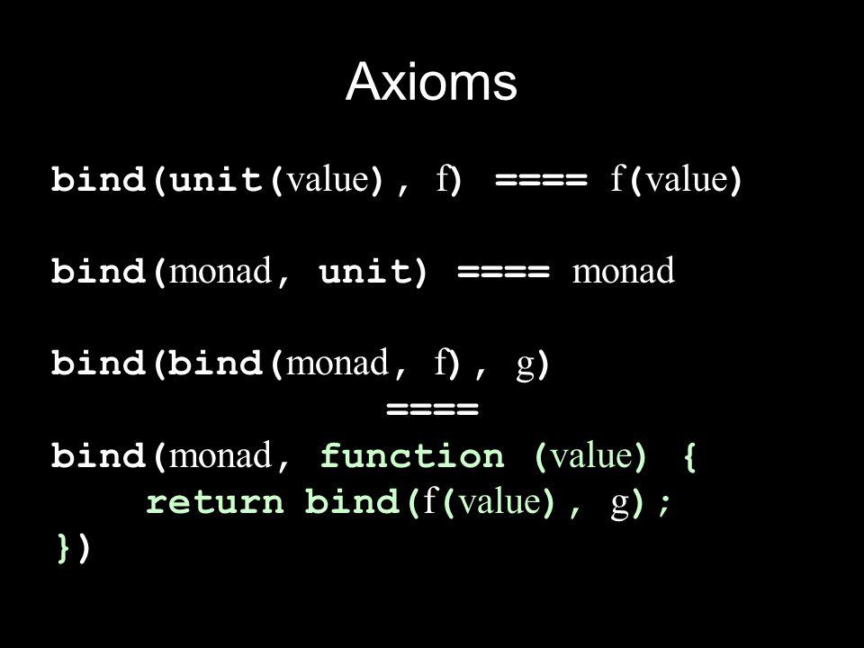 Axioms bind(unit( value ), f ) ==== f ( value ) bind( monad, unit) ==== monad bind(bind( monad, f ), g ) ==== bind( monad, function ( value ) { return