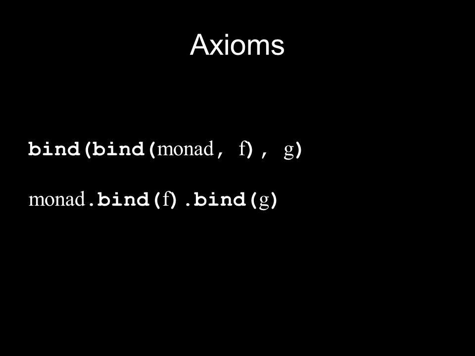 Axioms bind(bind( monad, f ), g ) monad.bind( f ).bind( g )