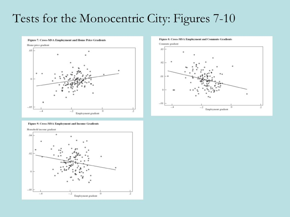Tests for the Monocentric City: Figures 7-10