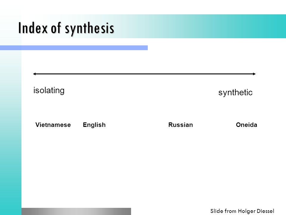 Index of synthesis Slide from Holger Diessel isolating synthetic VietnameseEnglishRussianOneida