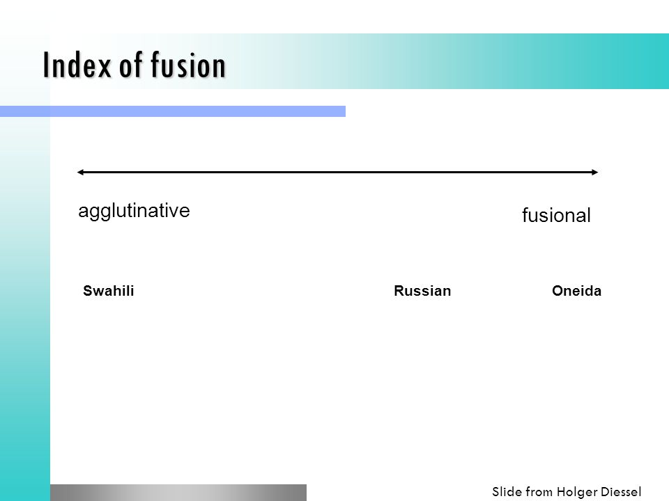 Index of fusion agglutinative fusional SwahiliRussianOneida Slide from Holger Diessel