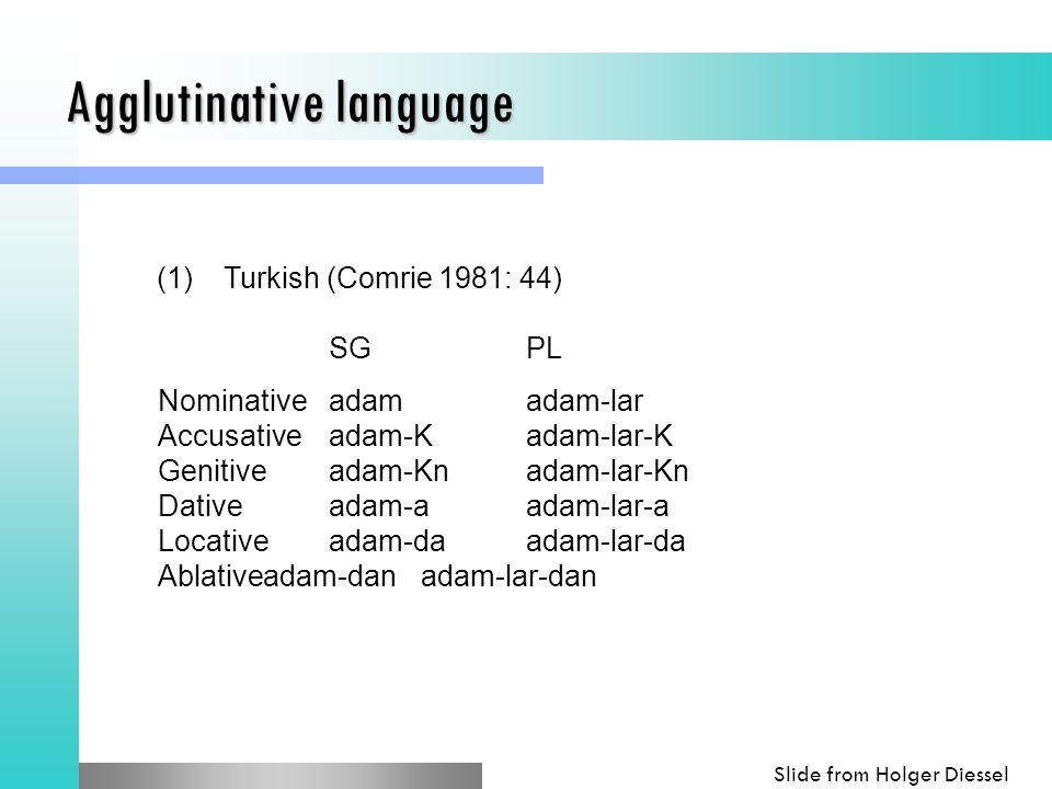Agglutinative language (1)Turkish (Comrie 1981: 44) SGPL Nominativeadamadam-lar Accusativeadam-Kadam-lar-K Genitiveadam-Knadam-lar-Kn Dativeadam-aadam-lar-a Locativeadam-daadam-lar-da Ablativeadam-danadam-lar-dan Slide from Holger Diessel
