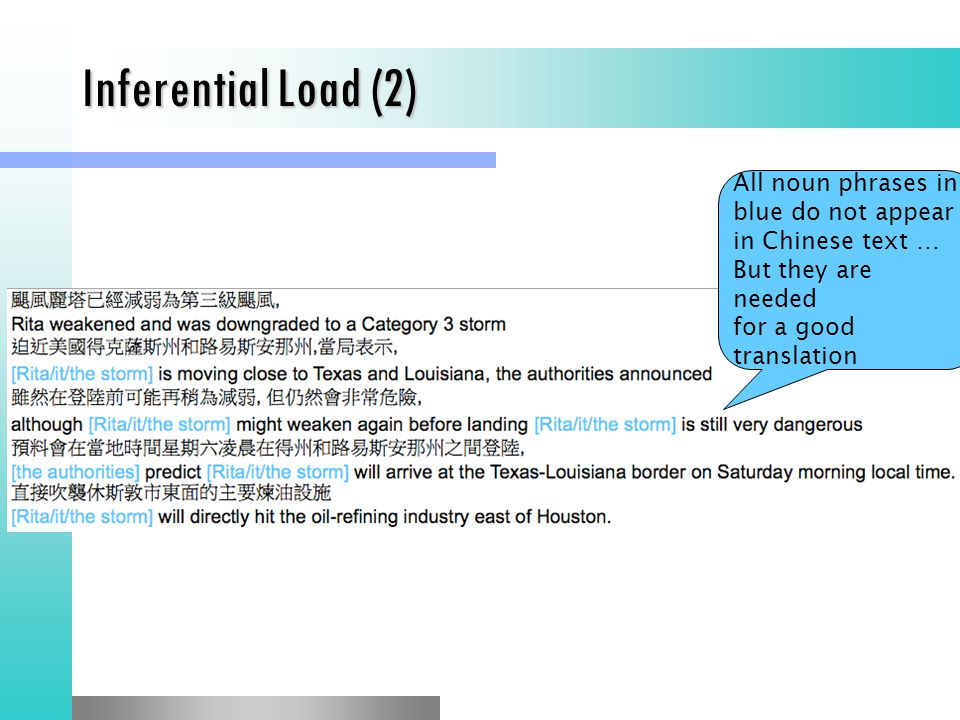 Inferential Load (2) All noun phrases in blue do not appear in Chinese text … But they are needed for a good translation