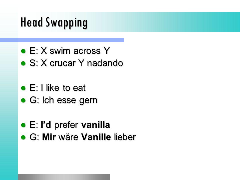 Head Swapping E: X swim across Y E: X swim across Y S: X crucar Y nadando S: X crucar Y nadando E: I like to eat E: I like to eat G: Ich esse gern G: Ich esse gern E: I'd prefer vanilla E: I'd prefer vanilla G: Mir wäre Vanille lieber G: Mir wäre Vanille lieber