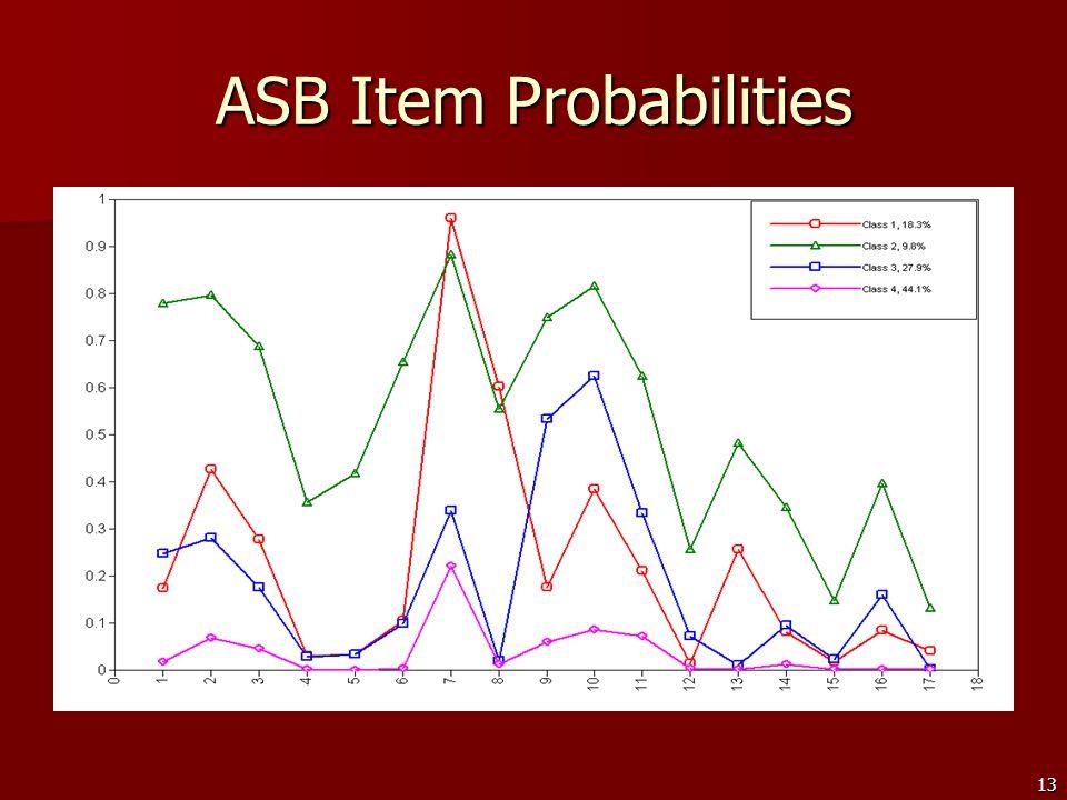 13 ASB Item Probabilities