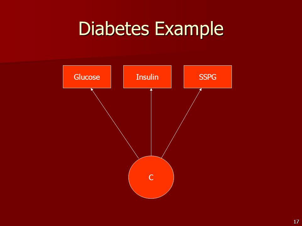 17 Diabetes Example C GlucoseInsulinSSPG