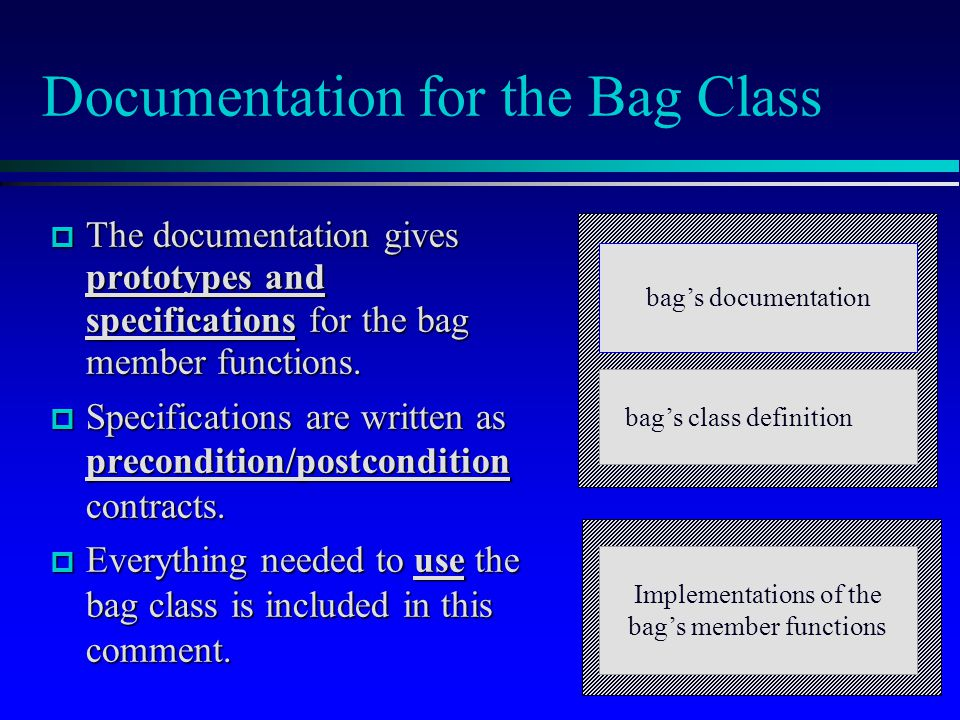 Documentation for the Bag Class  The documentation gives prototypes and specifications for the bag member functions.  Specifications are written as