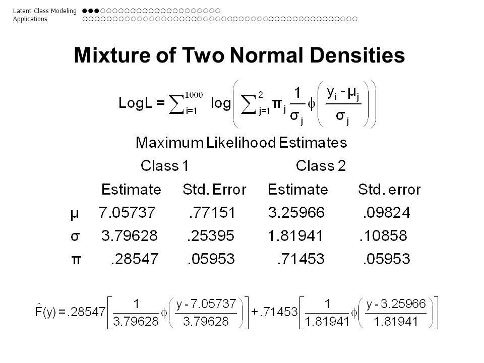 Mixture of Two Normal Densities Latent Class Modeling  Applications 