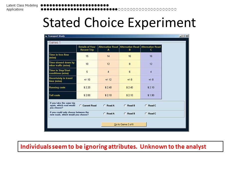 Stated Choice Experiment Individuals seem to be ignoring attributes.