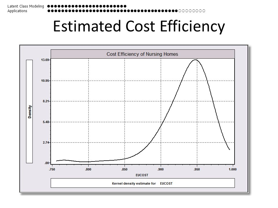 Estimated Cost Efficiency Latent Class Modeling  Applications 