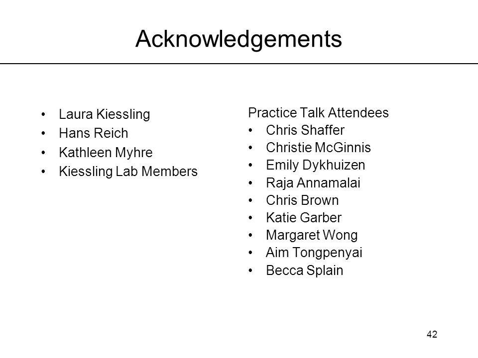 42 Acknowledgements Laura Kiessling Hans Reich Kathleen Myhre Kiessling Lab Members Practice Talk Attendees Chris Shaffer Christie McGinnis Emily Dykh