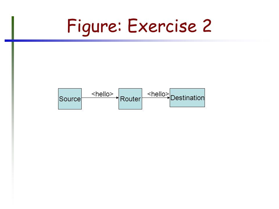 Figure: Exercise 2 SourceRouter Destination