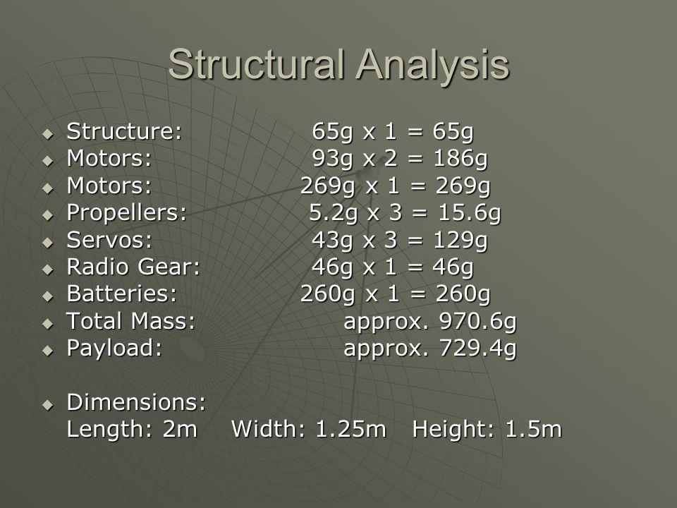 Structural Analysis  Structure:65g x 1 = 65g  Motors:93g x 2 = 186g  Motors: 269g x 1 = 269g  Propellers: 5.2g x 3 = 15.6g  Servos:43g x 3 = 129g  Radio Gear:46g x 1 = 46g  Batteries: 260g x 1 = 260g  Total Mass: approx.