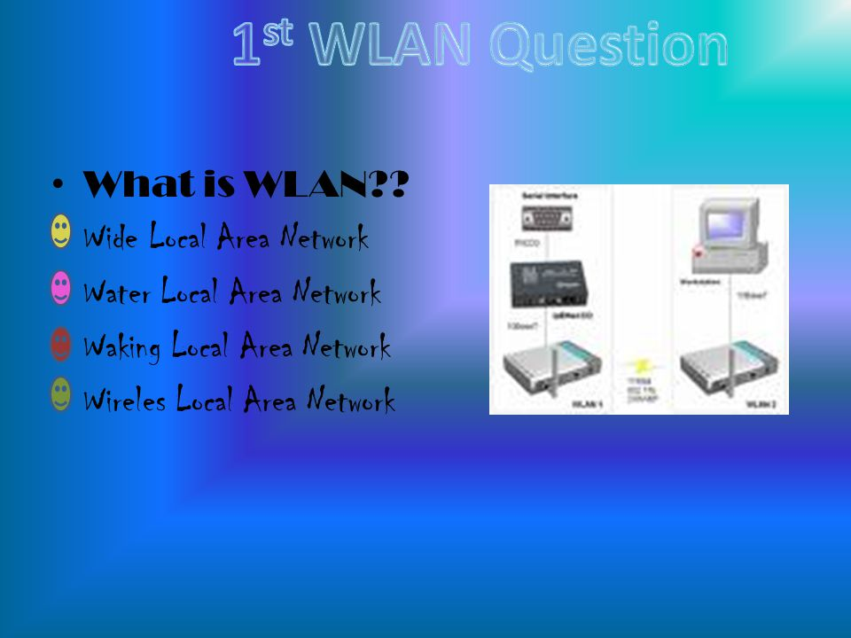 What is WLAN .