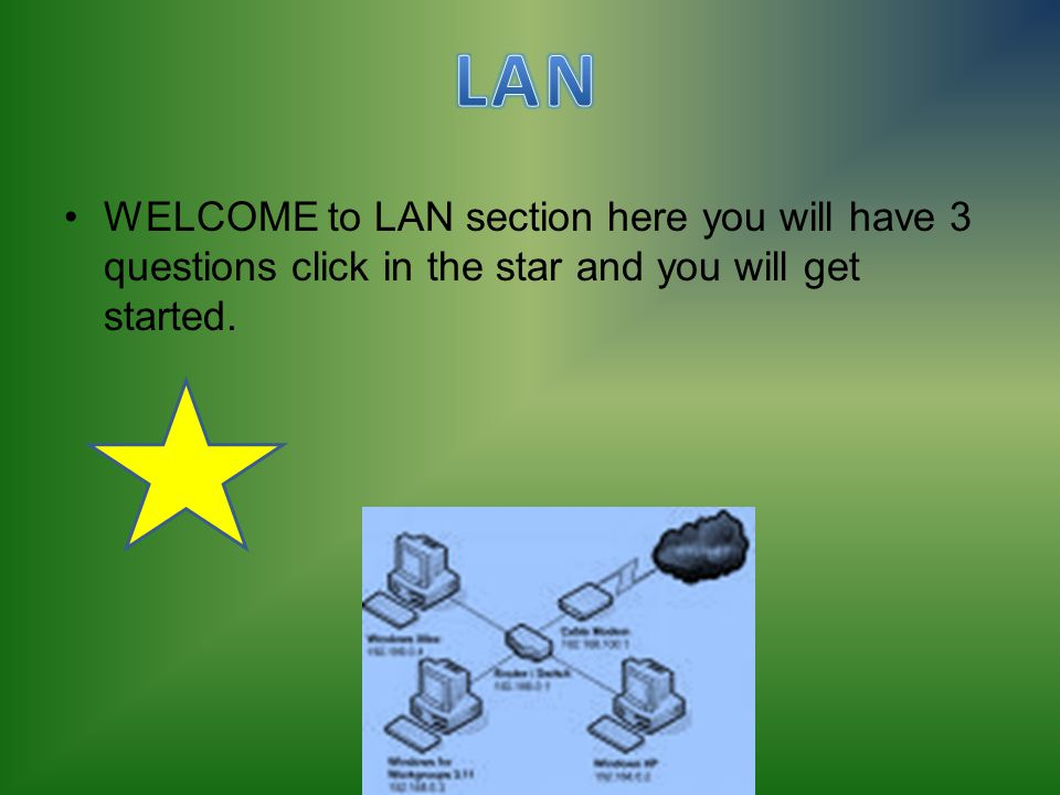 WHAT IS LAN?? Living Area Network Love Area Network Listing Area Network Local Area Network