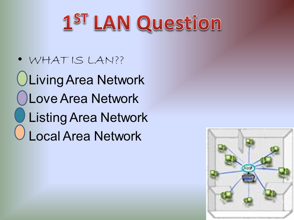 WHAT IS LAN Living Area Network Love Area Network Listing Area Network Local Area Network