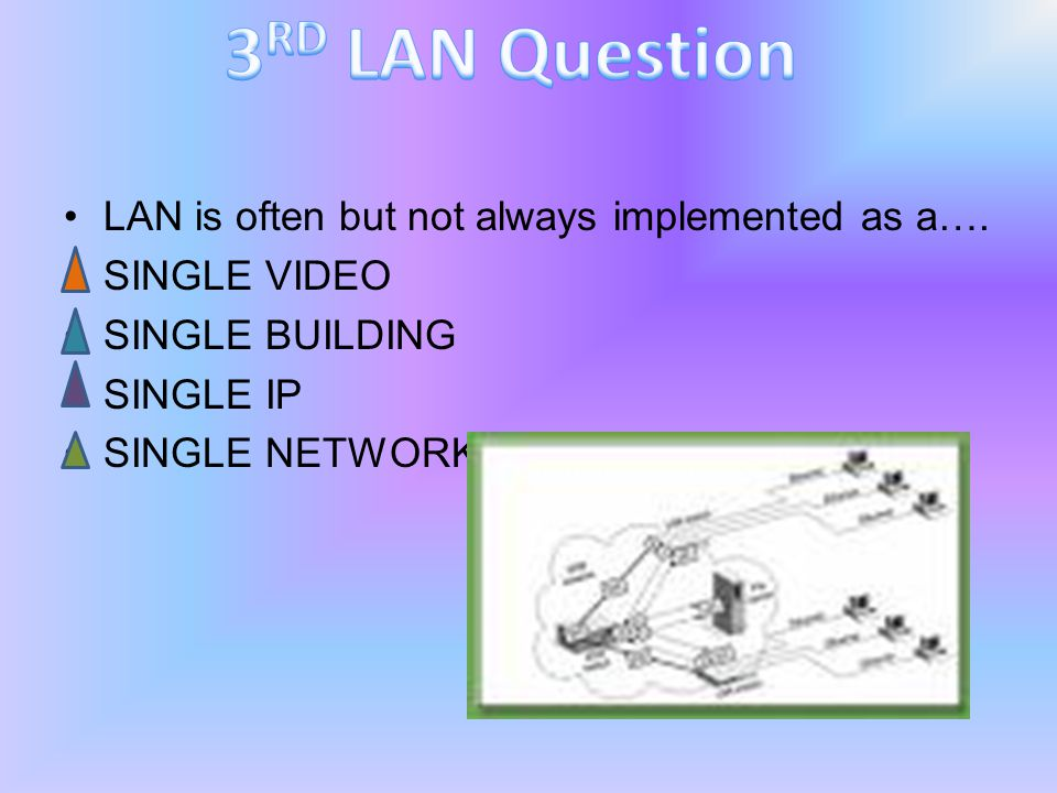 LAN is often but not always implemented as a….