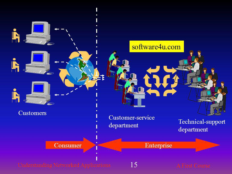 Understanding Networked Applications A First Course 15 Customers Consumer Enterprise Customer-service department Technical-support department software4u.com