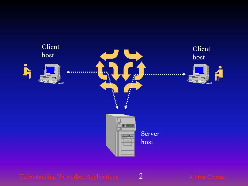 Understanding Networked Applications A First Course 2 Client host Server host Client host