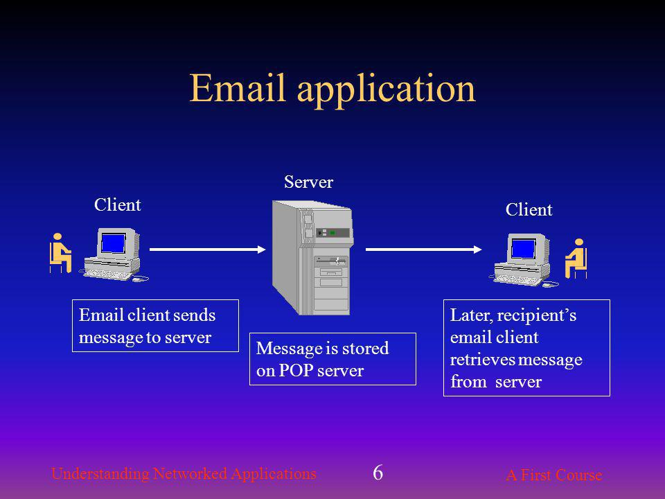 Understanding Networked Applications A First Course 6 Client Server Client Email client sends message to server Message is stored on POP server Later, recipient's email client retrieves message from server Email application