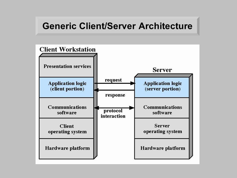 Generic Client/Server Architecture