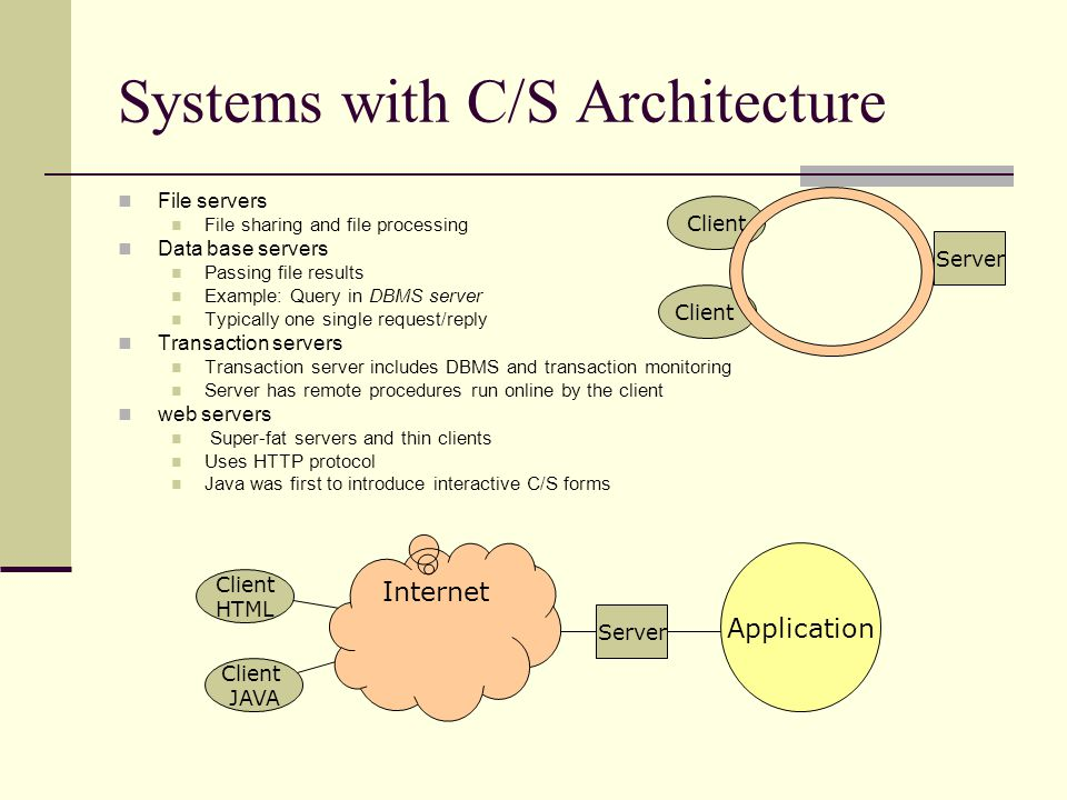 Systems with C/S Architecture File servers File sharing and file processing Data base servers Passing file results Example: Query in DBMS server Typically one single request/reply Transaction servers Transaction server includes DBMS and transaction monitoring Server has remote procedures run online by the client web servers Super-fat servers and thin clients Uses HTTP protocol Java was first to introduce interactive C/S forms Client Server Internet Client JAVA Client HTML Application