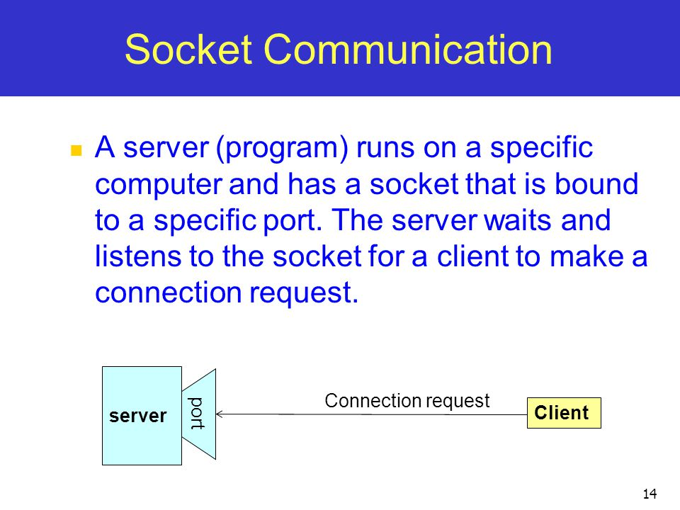 14 Socket Communication A server (program) runs on a specific computer and has a socket that is bound to a specific port.