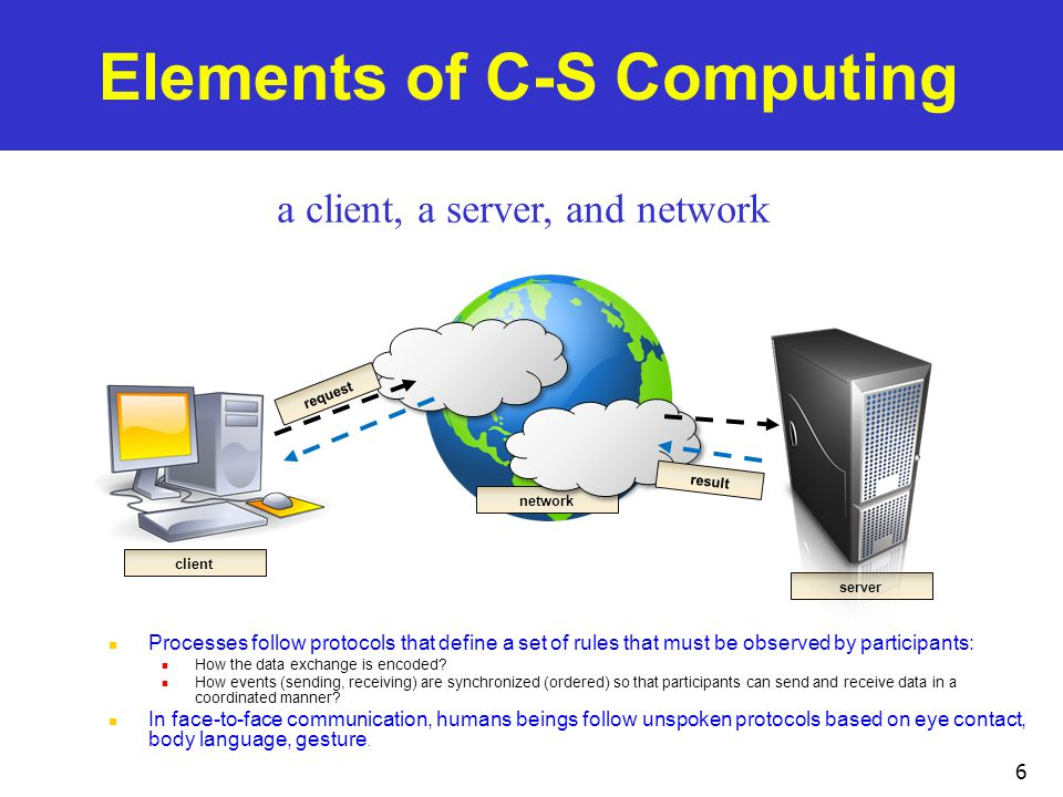 6 a client, a server, and network Elements of C-S Computing Processes follow protocols that define a set of rules that must be observed by participants: How the data exchange is encoded.