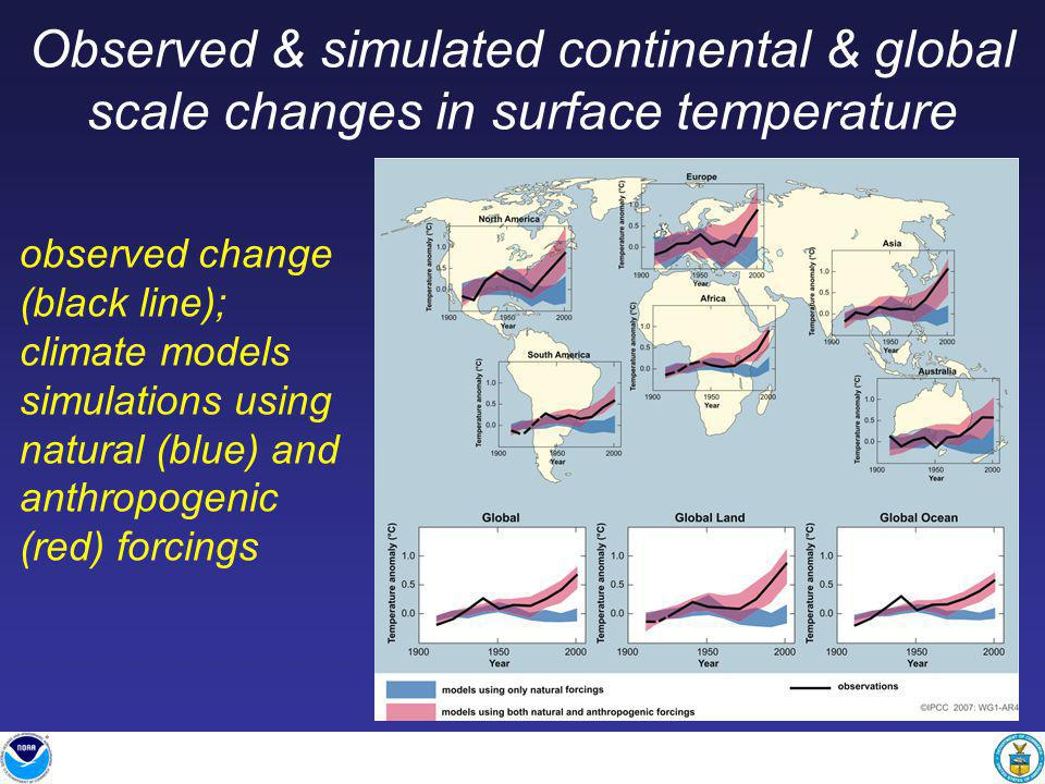Observed & simulated continental & global scale changes in surface temperature observed change (black line); climate models simulations using natural (blue) and anthropogenic (red) forcings
