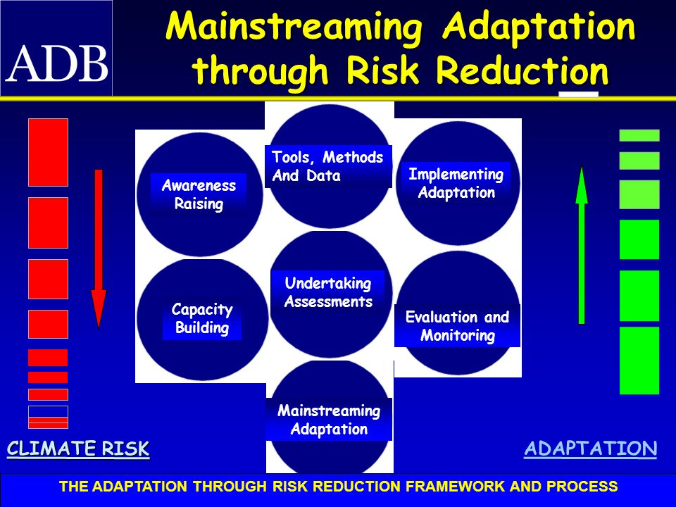 CLIMATE RISK ADAPTATION Evaluation and Monitoring Implementing Adaptation Mainstreaming Adaptation Undertaking Assessments Tools, Methods And Data Capacity Building Awareness Raising THE ADAPTATION THROUGH RISK REDUCTION FRAMEWORK AND PROCESS Mainstreaming Adaptation through Risk Reduction