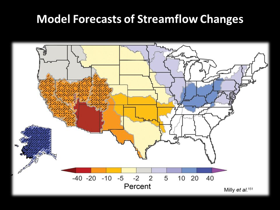Model Forecasts of Streamflow Changes